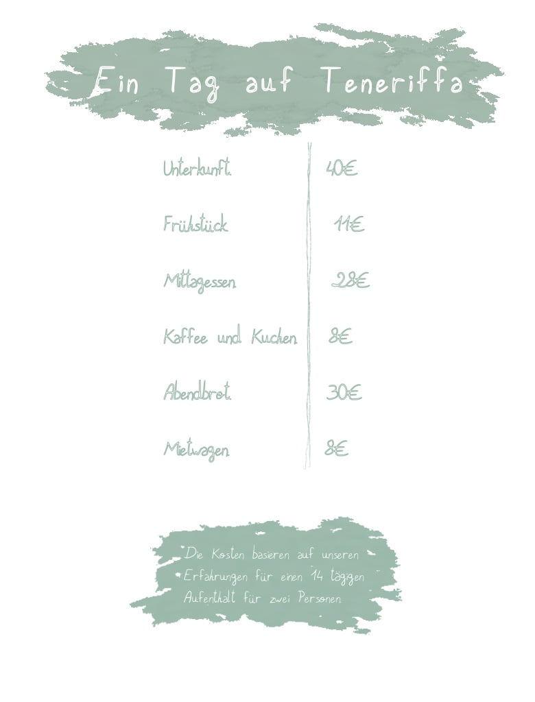 Kosten Urlaub Teneriffa pro Tag
