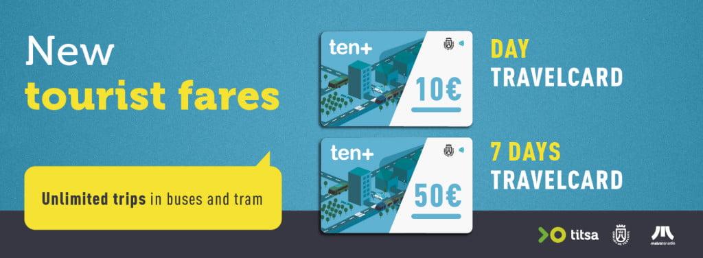 Titsa Touristenkarte